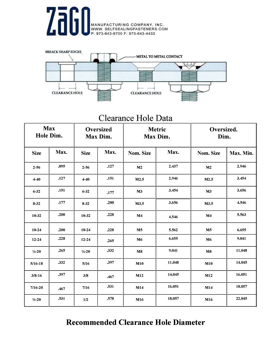 Tap and Clearance Drill Sizes